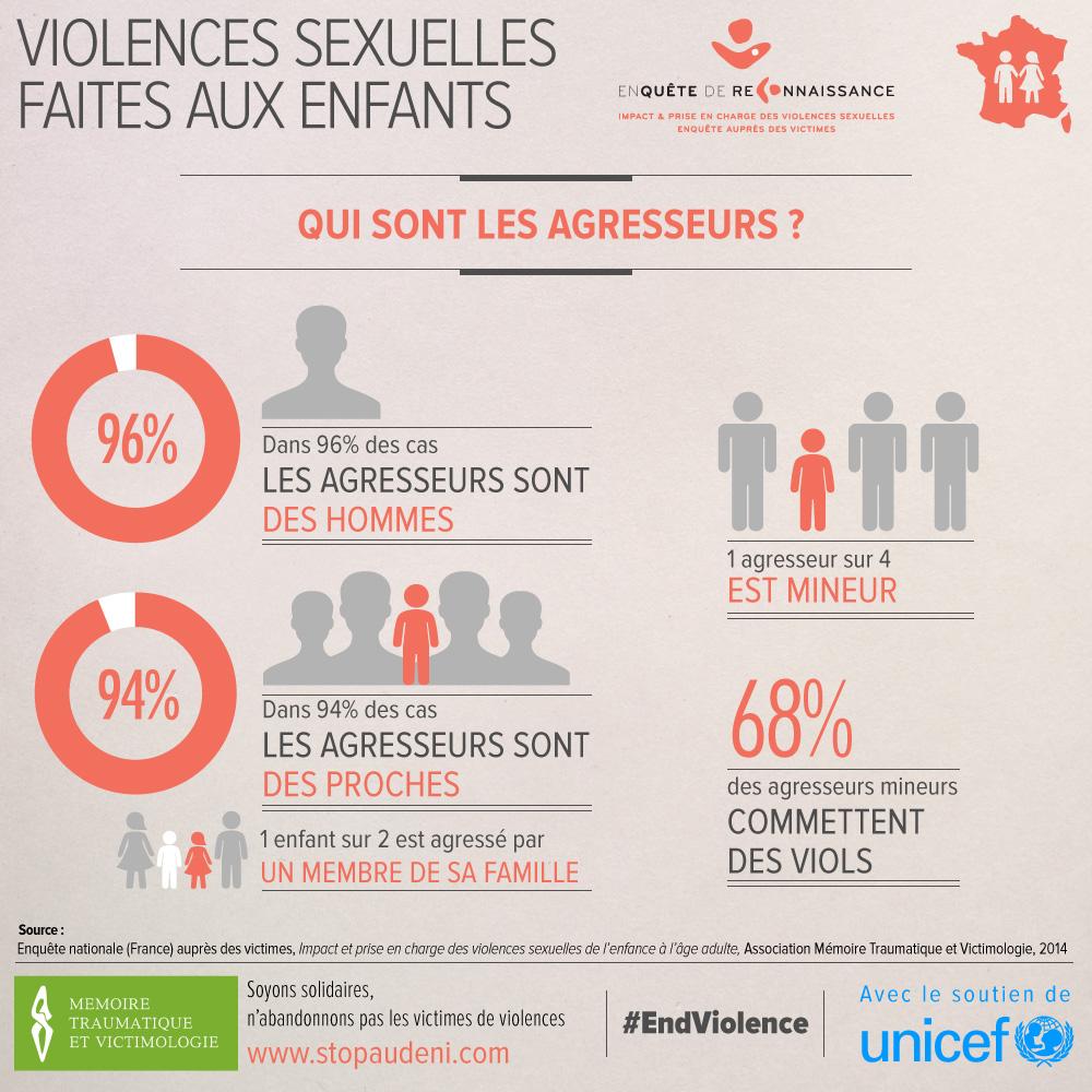 Prévention, accompagnement, formation : l'inceste et les violences sexuelles Violences-sexuelles-enfants_02