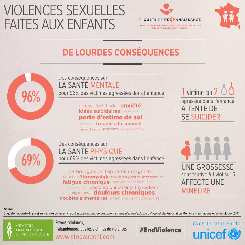 Prévention, accompagnement, formation : l'inceste et les violences sexuelles Violences-sexuelles-enfants_03
